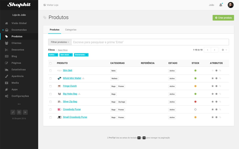 Shopkit dashboard